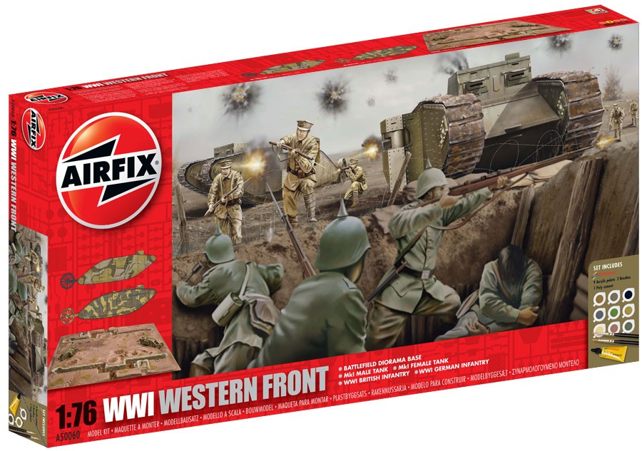 WWI - The Western Front